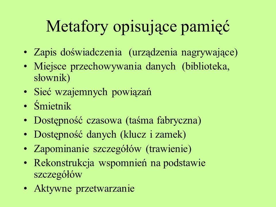 Wymagania egzaminacyjne Włodarski, Z. (1996 lub 1998). Psychologia uczenia się. Tom 1 (wyd. 2 lub 3). Warszawa: PWN. Rozdział 8: Zagadnienia metodolog