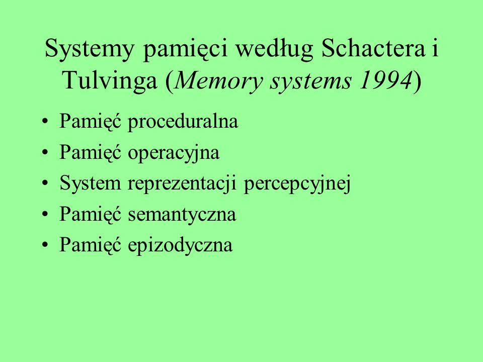 Pamięć semantyczna i epizodyczna Podział autorstwa E. Tulvinga, początek lat siedemdziesiątych dwudziestego wieku Podział dotyczy części pamięci długo