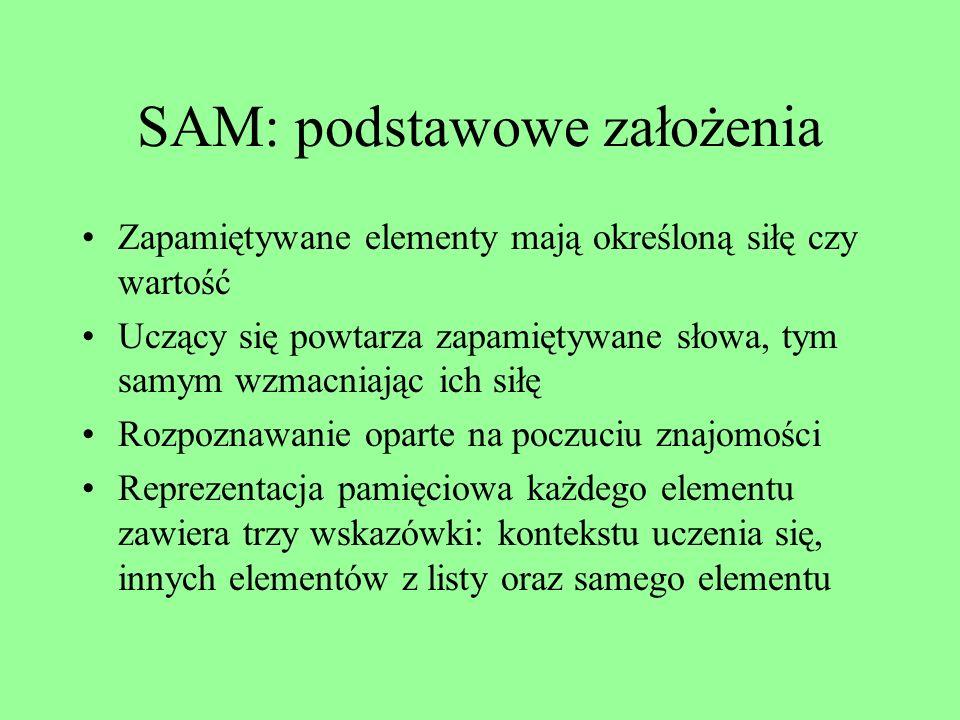 Współczesny model asocjacjonistyczny Model SAM (search of associative memory) Raaijmakers i Shiffrin (1981) Matematyczny model pamięci Uogólnienie dan