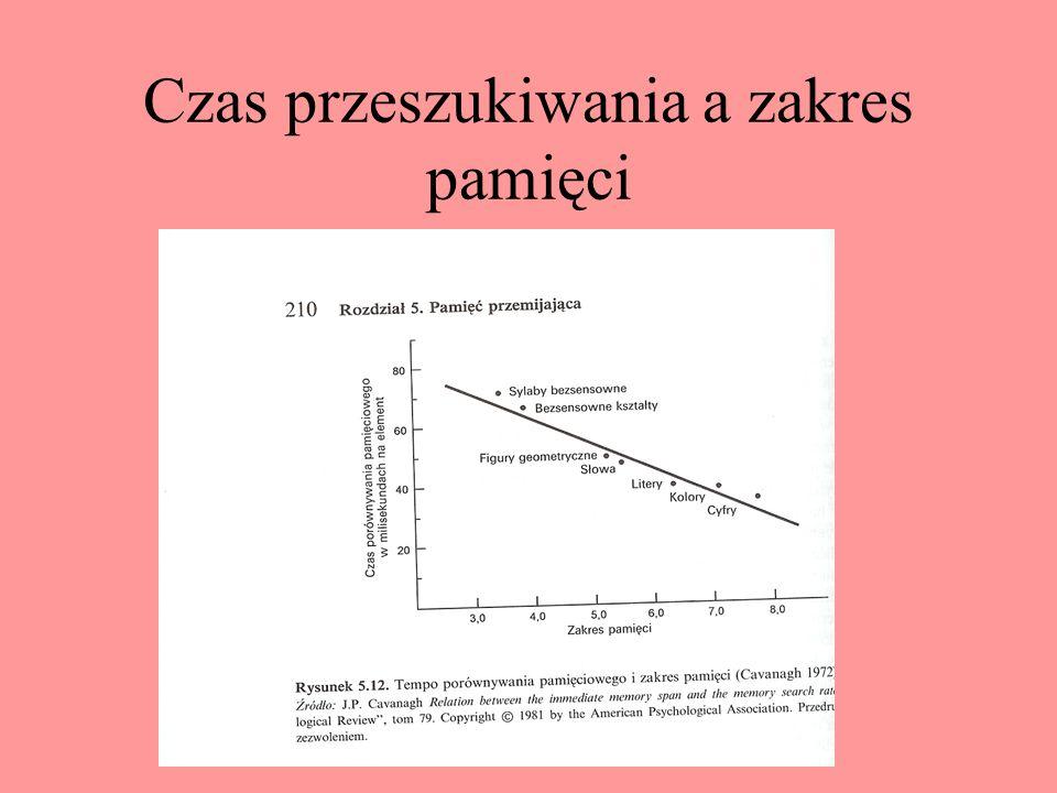 Sposoby przeszukiwania Paradygmat S. Sternberga