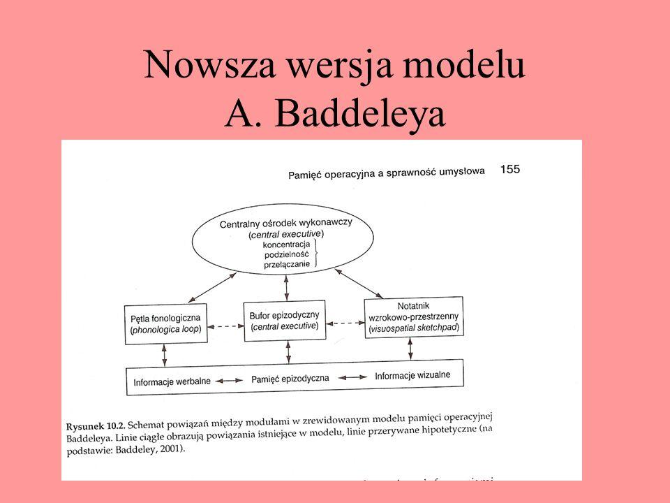 Pamięć operacyjna: model A. Baddeleya