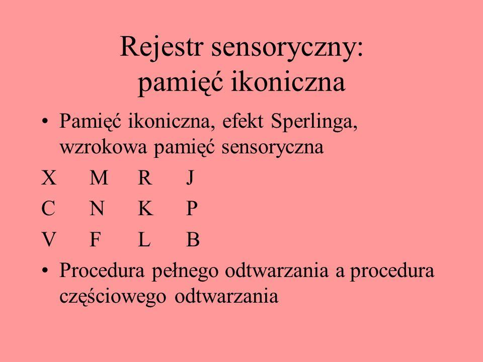 Plan wykładu Rejestr sensoryczny Pamięć ikoniczna Pamięć echoiczna Pamięć krótkotrwała Pamięć operacyjna Model A. Baddeleya