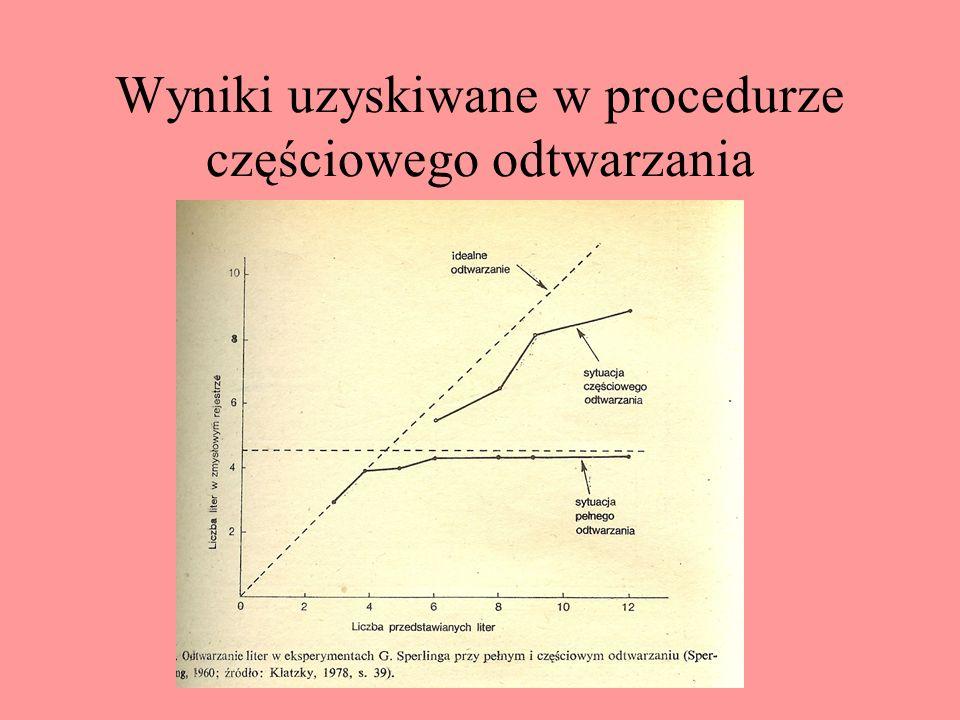 Rejestr sensoryczny: pamięć ikoniczna Pamięć ikoniczna, efekt Sperlinga, wzrokowa pamięć sensoryczna XMRJXMRJ CNKPCNKP VFLBVFLB Procedura pełnego odtw