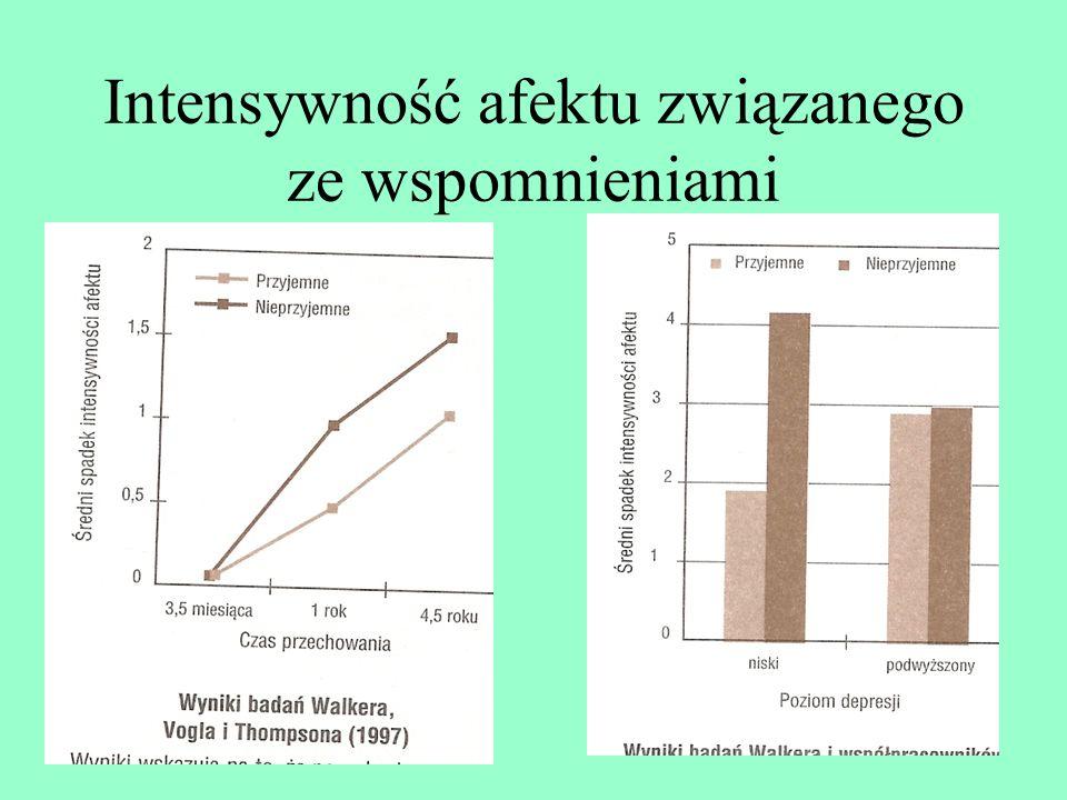 Przywoływanie wspomnień o różnym zabarwieniu emocjonalnym Więcej przywoływanych wspomnień pozytywnych niż negatywnych czy neutralnych Wraz z upływem c