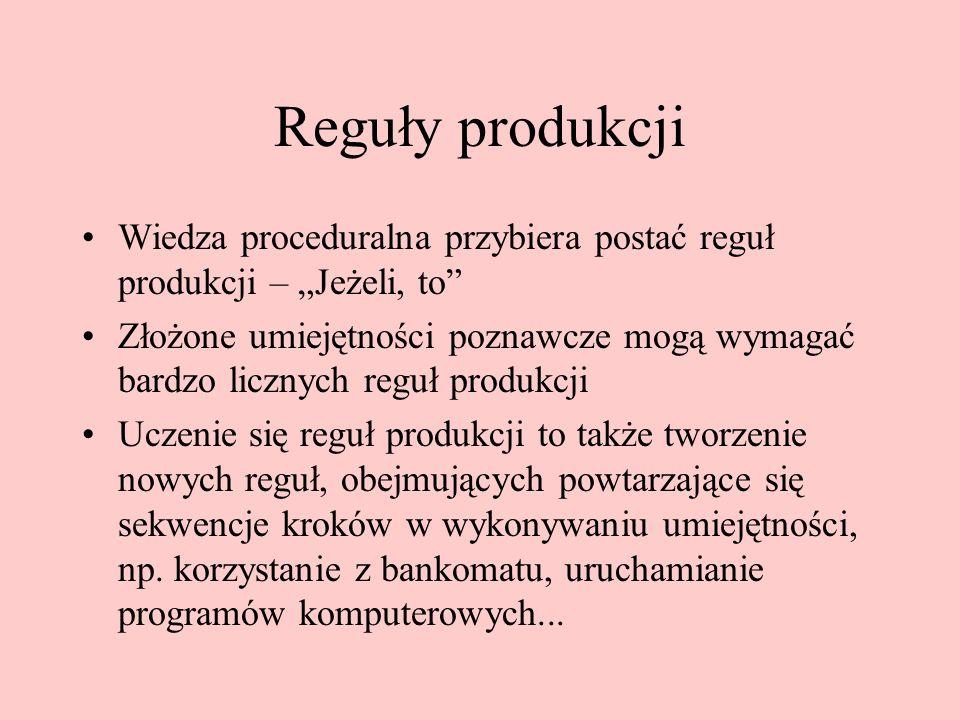 Reguły produkcji Wiedza proceduralna przybiera postać reguł produkcji – Jeżeli, to Złożone umiejętności poznawcze mogą wymagać bardzo licznych reguł produkcji Uczenie się reguł produkcji to także tworzenie nowych reguł, obejmujących powtarzające się sekwencje kroków w wykonywaniu umiejętności, np.