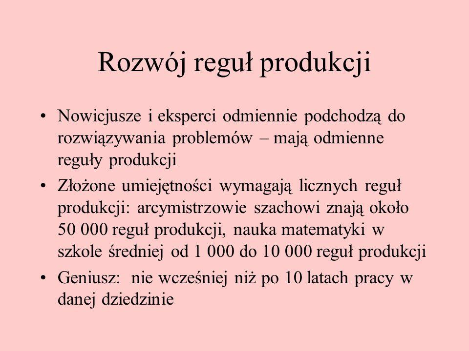 Reguły produkcji Wiedza proceduralna przybiera postać reguł produkcji – Jeżeli, to Złożone umiejętności poznawcze mogą wymagać bardzo licznych reguł p