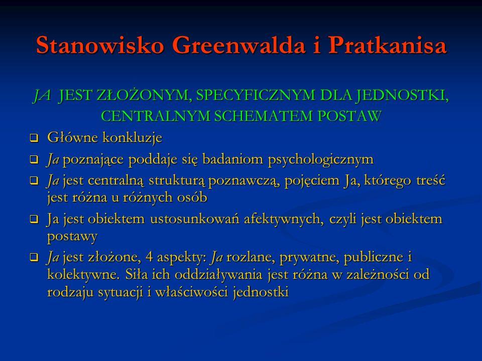 Stanowisko Greenwalda i Pratkanisa JA JEST ZŁOŻONYM, SPECYFICZNYM DLA JEDNOSTKI, CENTRALNYM SCHEMATEM POSTAW Główne konkluzje Główne konkluzje Ja pozn