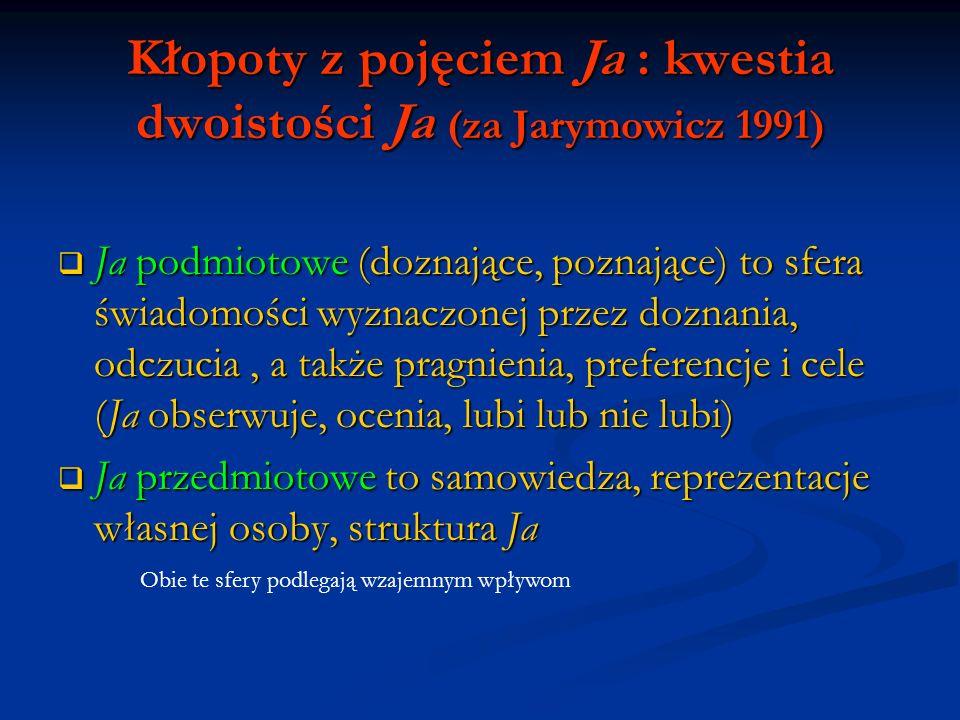 Kłopoty z pojęciem Ja : kwestia dwoistości Ja (za Jarymowicz 1991) Ja podmiotowe (doznające, poznające) to sfera świadomości wyznaczonej przez doznani