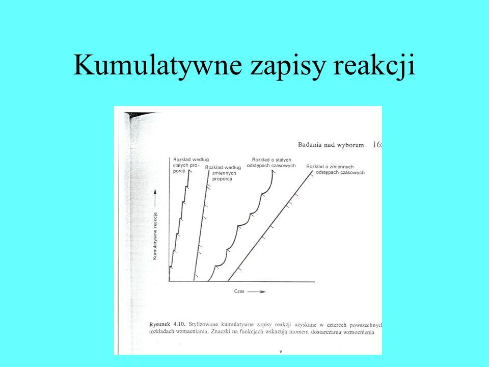 Rozkłady wzmocnień Badania Skinnera i współpracowników Rozkład według stałych proporcji (po tej samej liczbie reakcji) Rozkład według zmiennych propor