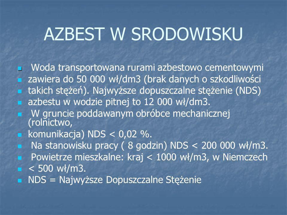 AZBEST W SRODOWISKU Woda transportowana rurami azbestowo cementowymi zawiera do 50 000 wł/dm3 (brak danych o szkodliwości takich stężeń). Najwyższe do