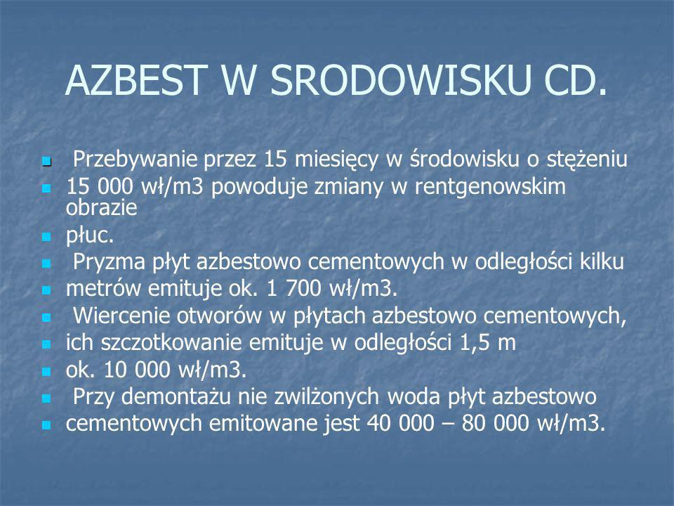 AZBEST W SRODOWISKU CD. Przebywanie przez 15 miesięcy w środowisku o stężeniu 15 000 wł/m3 powoduje zmiany w rentgenowskim obrazie płuc. Pryzma płyt a