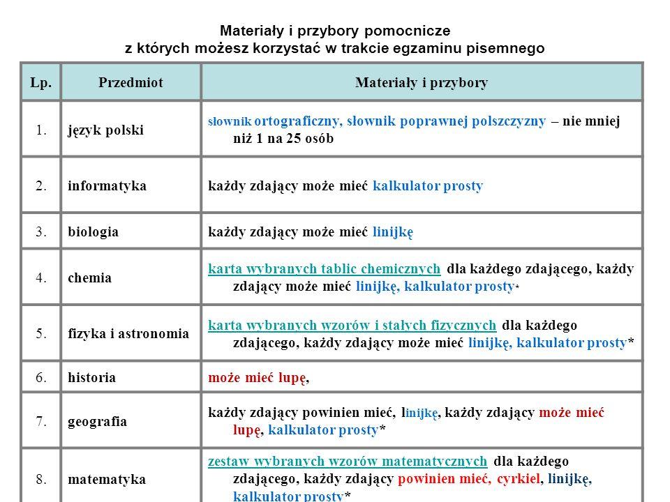 Materiały i przybory pomocnicze z których możesz korzystać w trakcie egzaminu pisemnego Lp.PrzedmiotMateriały i przybory 1.język polski słownik ortogr