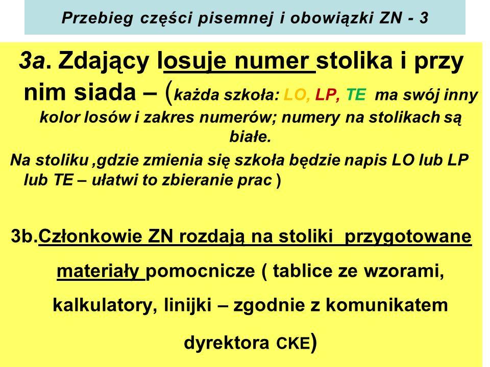 Przebieg części pisemnej i obowiązki ZN - 3 3a. Zdający losuje numer stolika i przy nim siada – ( każda szkoła: LO, LP, TE ma swój inny kolor losów i