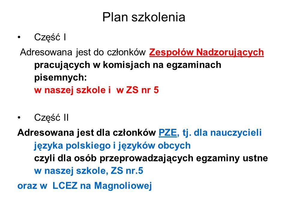 Część ustna egzaminu z języka polskiego Wyniki tej części egzaminu przewodniczący PZE ogłasza tego samego dnia: –o godz.