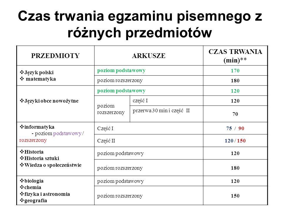 Czas trwania egzaminu pisemnego z różnych przedmiotów PRZEDMIOTYARKUSZE CZAS TRWANIA (min)** Język polski matematyka poziom podstawowy 170 poziom rozs