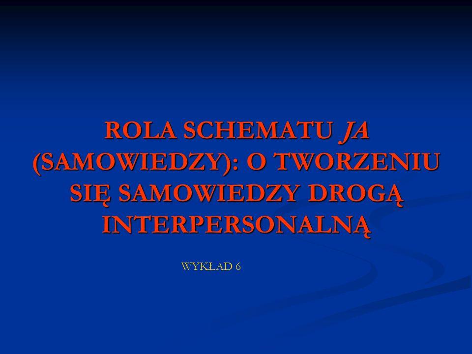 ROLA SCHEMATU JA (SAMOWIEDZY): O TWORZENIU SIĘ SAMOWIEDZY DROGĄ INTERPERSONALNĄ WYKŁAD 6
