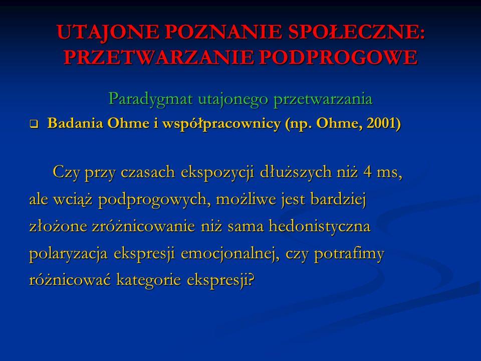 UTAJONE POZNANIE SPOŁECZNE: PRZETWARZANIE PODPROGOWE Paradygmat utajonego przetwarzania Badania Ohme i współpracownicy (np. Ohme, 2001) Badania Ohme i