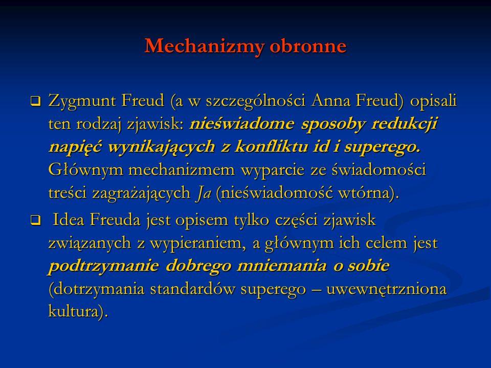 Mechanizmy obronne Zygmunt Freud (a w szczególności Anna Freud) opisali ten rodzaj zjawisk: nieświadome sposoby redukcji napięć wynikających z konflik