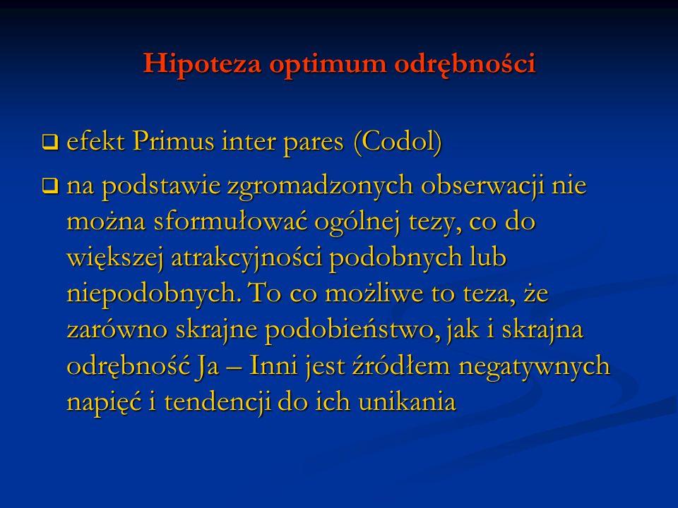 Hipoteza optimum odrębności Hipoteza: Optymalny jest pewien umiarkowany stopień odrębności – różny dla różnych osób w zależności od właściwości ich osobowości i antycypowanych oczekiwań własnej grupy, ale można przypuszczać, że ów stopień odrębności preferowany przez podmiot stanowi także istotny warunek optymalnego funkcjonowania społecznego.