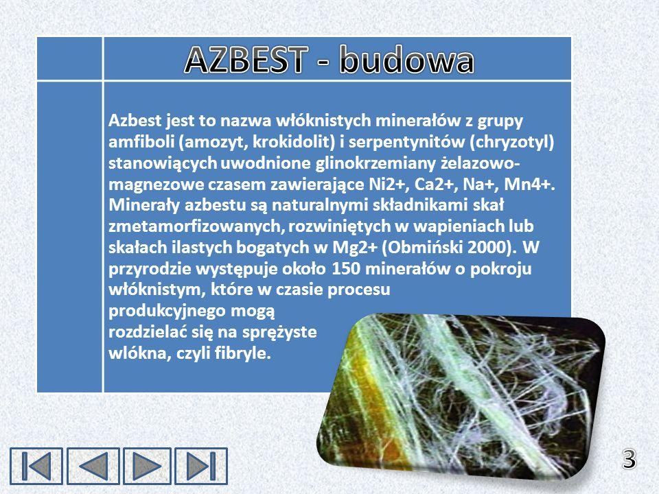 Azbest jest to nazwa włóknistych minerałów z grupy amfiboli (amozyt, krokidolit) i serpentynitów (chryzotyl) stanowiących uwodnione glinokrzemiany żel