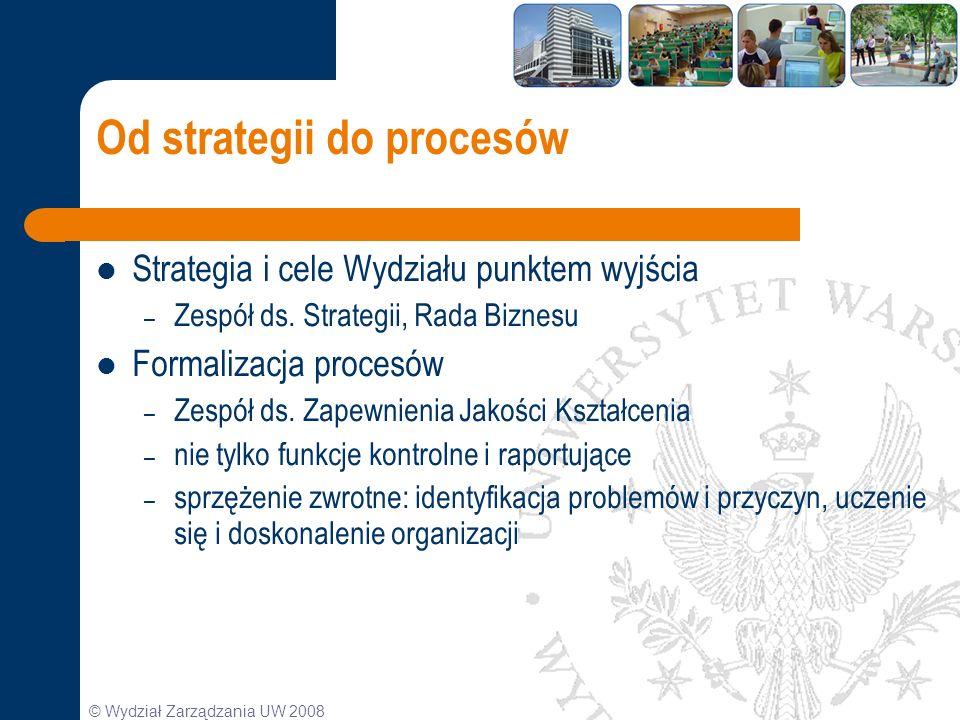 © Wydział Zarządzania UW 2008 Od strategii do procesów Strategia i cele Wydziału punktem wyjścia – Zespół ds. Strategii, Rada Biznesu Formalizacja pro