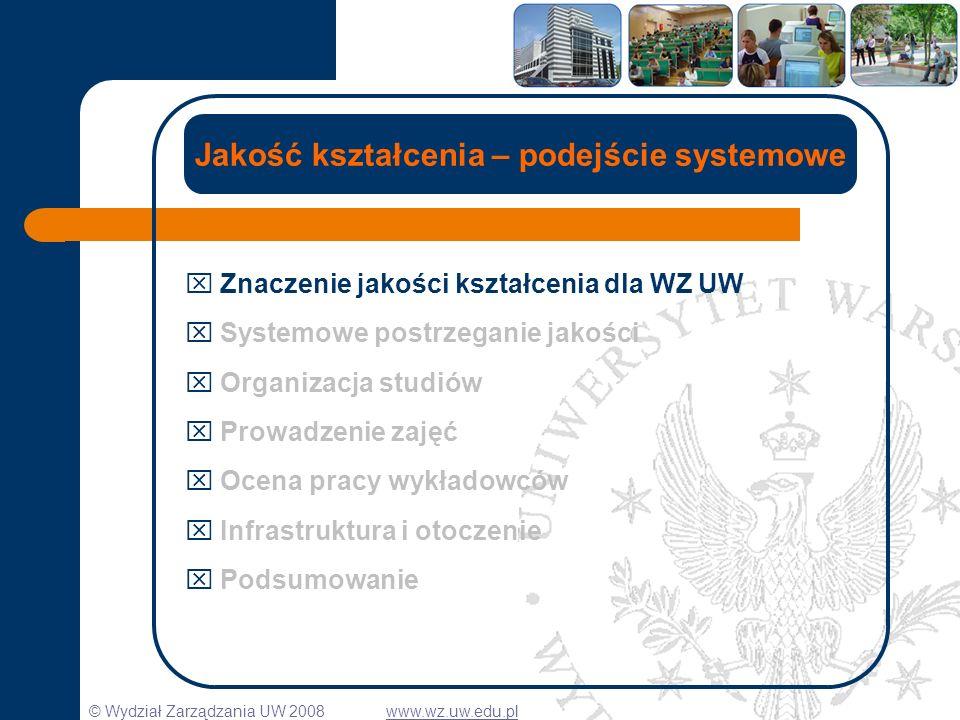 © Wydział Zarządzania UW 2008 www.wz.uw.edu.pl Jakość kształcenia – podejście systemowe Znaczenie jakości kształcenia dla WZ UW Systemowe postrzeganie