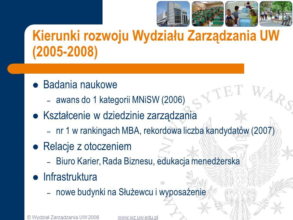 © Wydział Zarządzania UW 2008 Kierunki rozwoju Wydziału Zarządzania UW (2005-2008) Badania naukowe – awans do 1 kategorii MNiSW (2006) Kształcenie w d