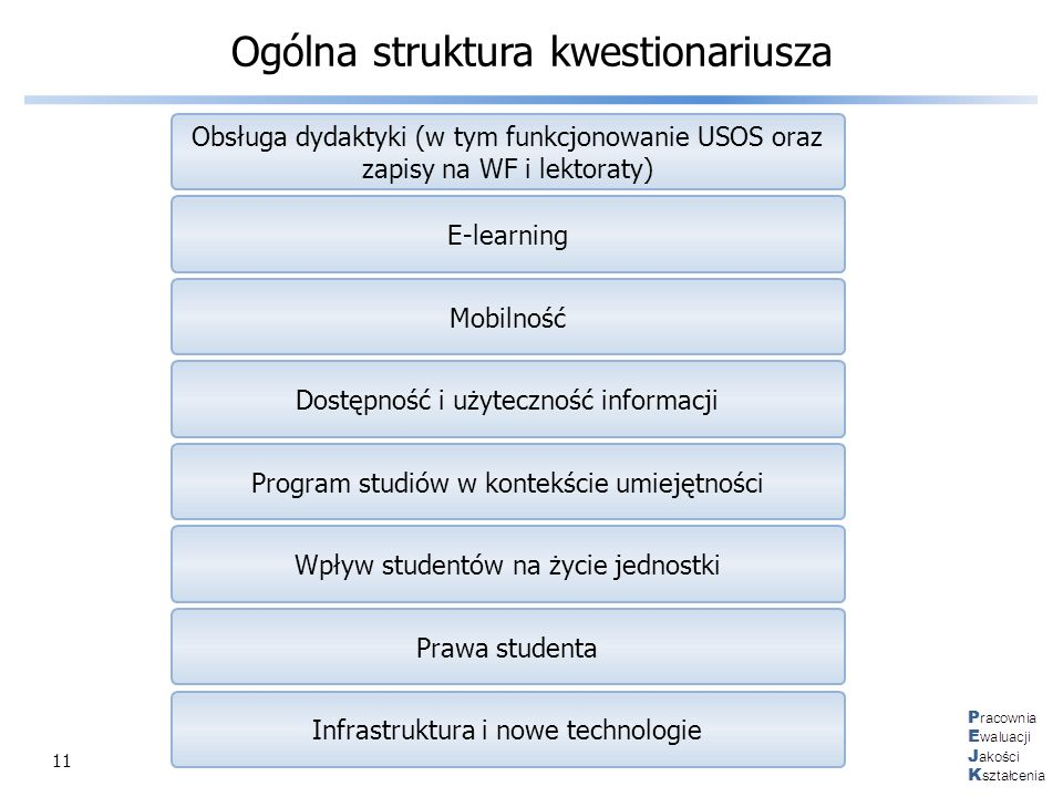 11 Ogólna struktura kwestionariusza Obsługa dydaktyki (w tym funkcjonowanie USOS oraz zapisy na WF i lektoraty) Dostępność i użyteczność informacji Wp