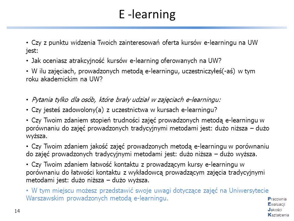 14 E -learning Czy z punktu widzenia Twoich zainteresowań oferta kursów e-learningu na UW jest: Jak oceniasz atrakcyjność kursów e-learning oferowanyc