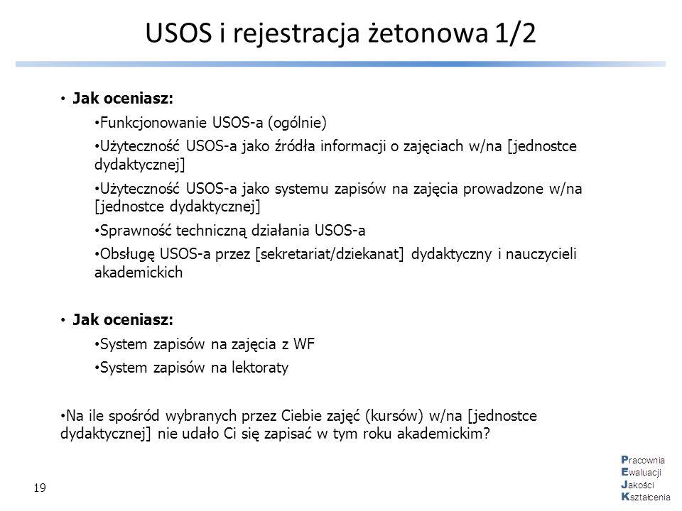 19 USOS i rejestracja żetonowa 1/2 Jak oceniasz: Funkcjonowanie USOS-a (ogólnie) Użyteczność USOS-a jako źródła informacji o zajęciach w/na [jednostce