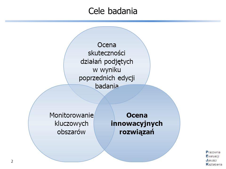 2 Cele badania Ocena skuteczności działań podjętych w wyniku poprzednich edycji badania Monitorowanie kluczowych obszarów Ocena innowacyjnych rozwiąza