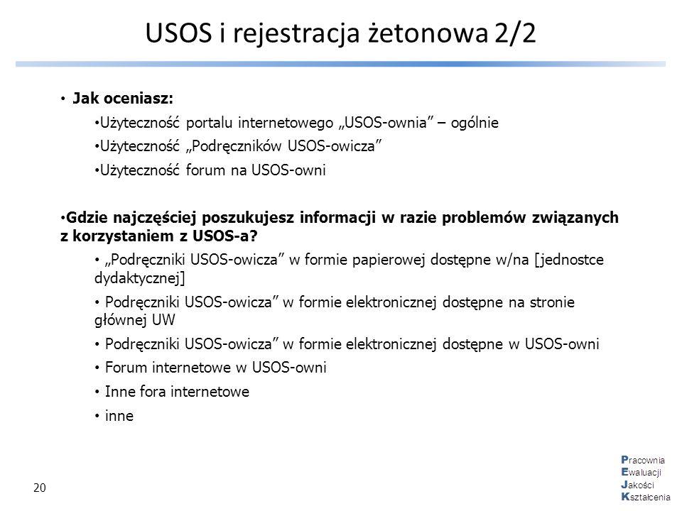 20 USOS i rejestracja żetonowa 2/2 Jak oceniasz: Użyteczność portalu internetowego USOS-ownia – ogólnie Użyteczność Podręczników USOS-owicza Użyteczno
