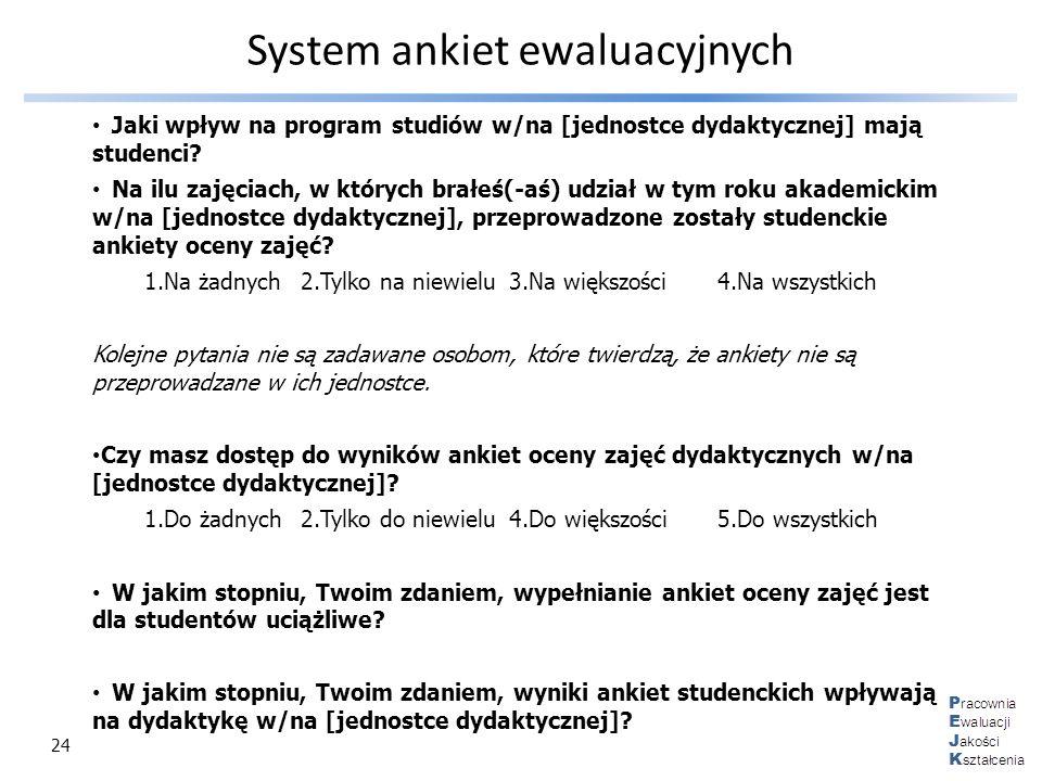 24 System ankiet ewaluacyjnych Jaki wpływ na program studiów w/na [jednostce dydaktycznej] mają studenci? Na ilu zajęciach, w których brałeś(-aś) udzi