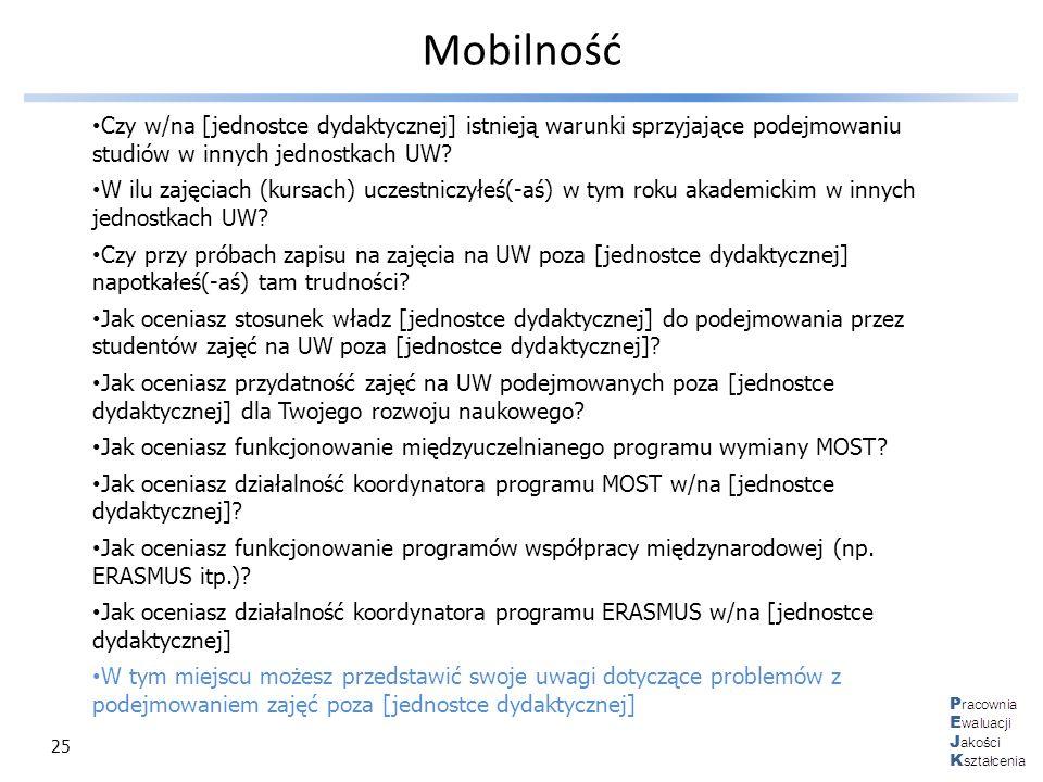 25 Mobilność Czy w/na [jednostce dydaktycznej] istnieją warunki sprzyjające podejmowaniu studiów w innych jednostkach UW? W ilu zajęciach (kursach) uc