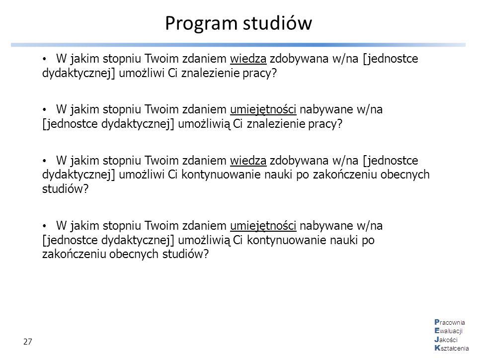27 Program studiów W jakim stopniu Twoim zdaniem wiedza zdobywana w/na [jednostce dydaktycznej] umożliwi Ci znalezienie pracy? W jakim stopniu Twoim z