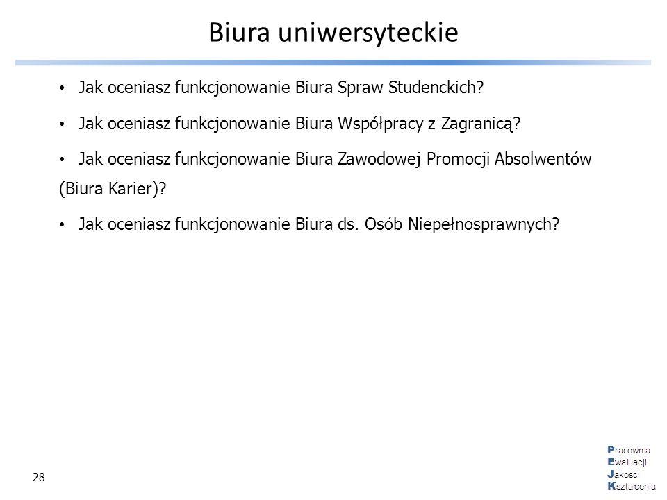 28 Biura uniwersyteckie Jak oceniasz funkcjonowanie Biura Spraw Studenckich? Jak oceniasz funkcjonowanie Biura Współpracy z Zagranicą? Jak oceniasz fu