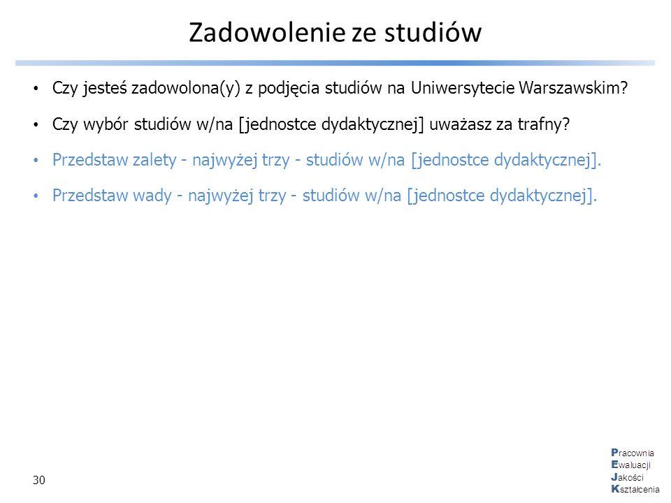 30 Zadowolenie ze studiów Czy jesteś zadowolona(y) z podjęcia studiów na Uniwersytecie Warszawskim? Czy wybór studiów w/na [jednostce dydaktycznej] uw