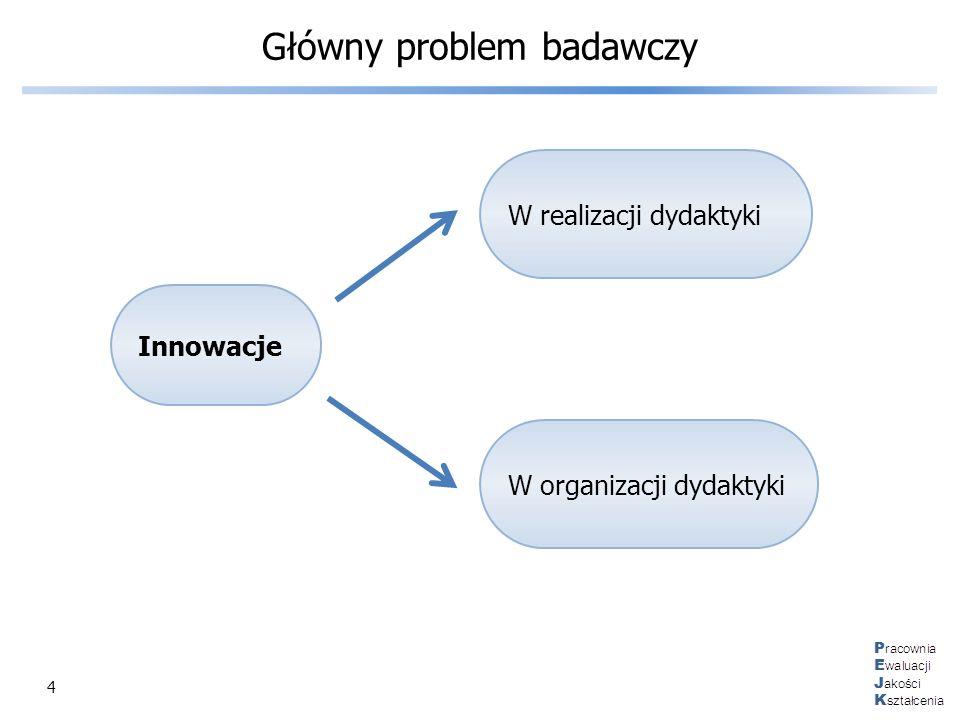 5 Innowacyjne rozwiązania w realizacji dydaktyki Innowacje w realizacji dydaktyki Metody kształcenia Infrastruktura sal dydaktycznych i jej wykorzystanie Komunikacja Oprogramowanie komputerowe Praktyki studenckie
