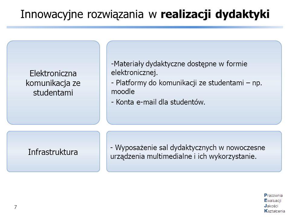 7 Innowacyjne rozwiązania w realizacji dydaktyki -Materiały dydaktyczne dostępne w formie elektronicznej. - Platformy do komunikacji ze studentami – n