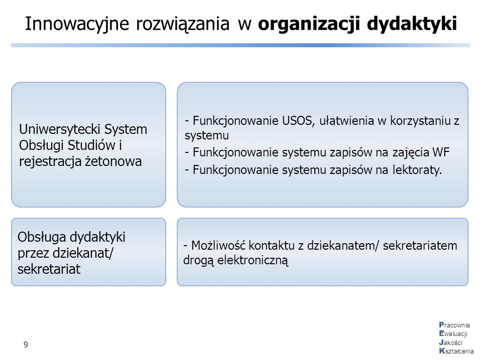 9 Innowacyjne rozwiązania w organizacji dydaktyki - Funkcjonowanie USOS, ułatwienia w korzystaniu z systemu - Funkcjonowanie systemu zapisów na zajęci