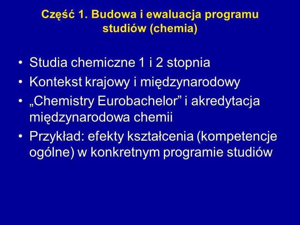 Część 1. Budowa i ewaluacja programu studiów (chemia) Studia chemiczne 1 i 2 stopnia Kontekst krajowy i międzynarodowy Chemistry Eurobachelor i akredy