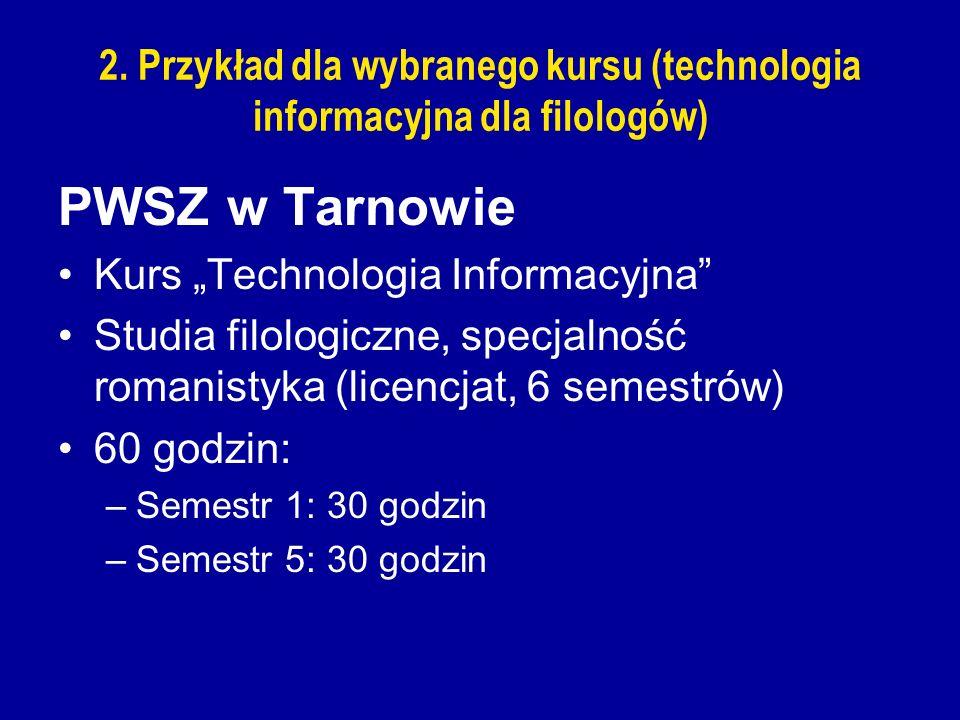 2. Przykład dla wybranego kursu (technologia informacyjna dla filologów) PWSZ w Tarnowie Kurs Technologia Informacyjna Studia filologiczne, specjalnoś