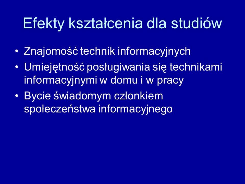 Efekty kształcenia dla studiów Znajomość technik informacyjnych Umiejętność posługiwania się technikami informacyjnymi w domu i w pracy Bycie świadomym członkiem społeczeństwa informacyjnego