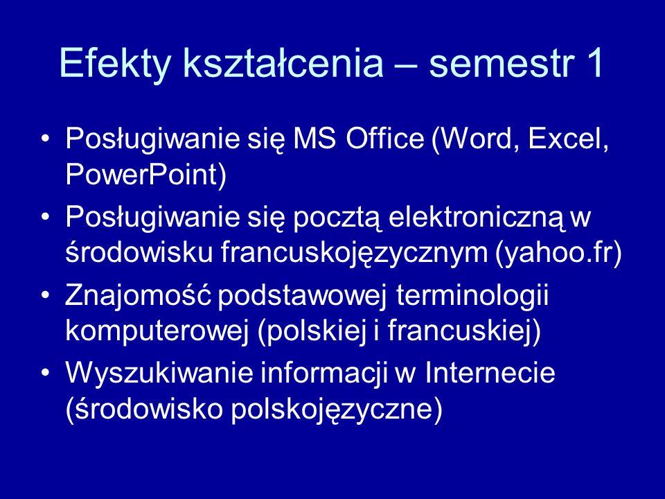 Efekty kształcenia – semestr 1 Posługiwanie się MS Office (Word, Excel, PowerPoint) Posługiwanie się pocztą elektroniczną w środowisku francuskojęzycznym (yahoo.fr) Znajomość podstawowej terminologii komputerowej (polskiej i francuskiej) Wyszukiwanie informacji w Internecie (środowisko polskojęzyczne)