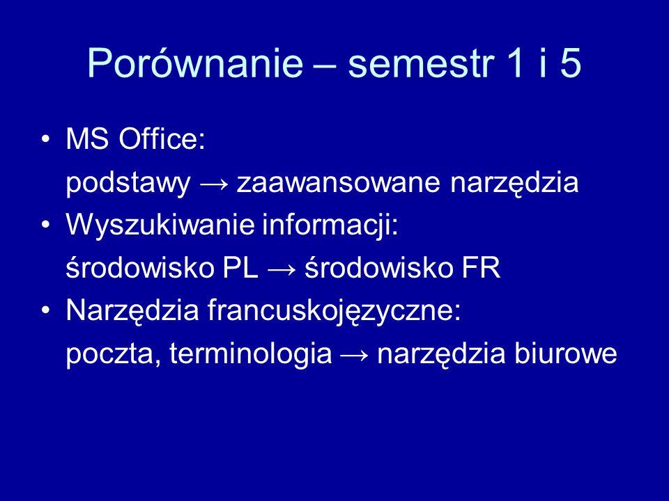 Porównanie – semestr 1 i 5 MS Office: podstawy zaawansowane narzędzia Wyszukiwanie informacji: środowisko PL środowisko FR Narzędzia francuskojęzyczne: poczta, terminologia narzędzia biurowe