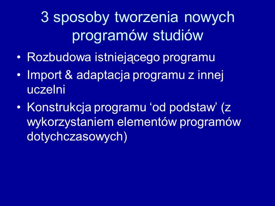 3 sposoby tworzenia nowych programów studiów Rozbudowa istniejącego programu Import & adaptacja programu z innej uczelni Konstrukcja programu od podstaw (z wykorzystaniem elementów programów dotychczasowych)