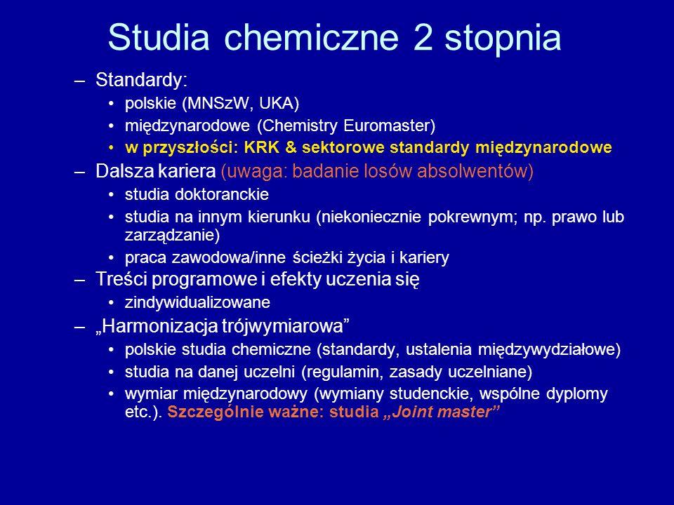 Studia chemiczne 2 stopnia –Standardy: polskie (MNSzW, UKA) międzynarodowe (Chemistry Euromaster) w przyszłości: KRK & sektorowe standardy międzynarodowe –Dalsza kariera (uwaga: badanie losów absolwentów) studia doktoranckie studia na innym kierunku (niekoniecznie pokrewnym; np.