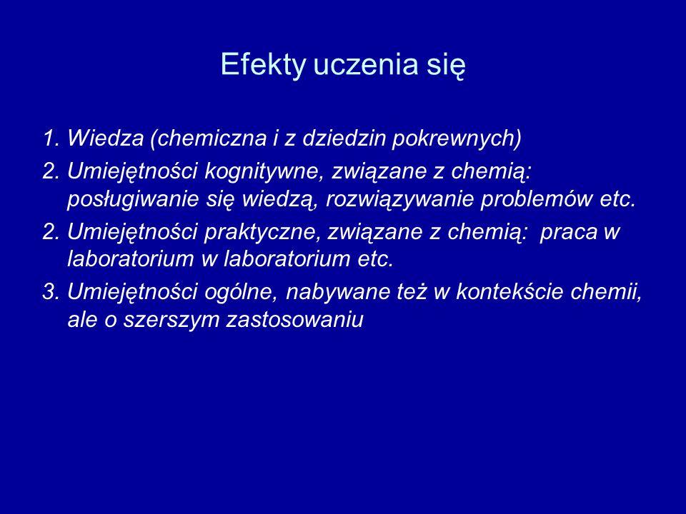Efekty uczenia się 1. Wiedza (chemiczna i z dziedzin pokrewnych) 2. Umiejętności kognitywne, związane z chemią: posługiwanie się wiedzą, rozwiązywanie