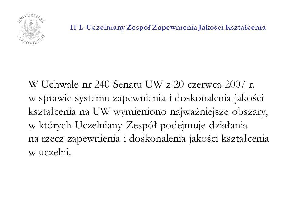 II 1. Uczelniany Zespół Zapewnienia Jakości Kształcenia W Uchwale nr 240 Senatu UW z 20 czerwca 2007 r. w sprawie systemu zapewnienia i doskonalenia j