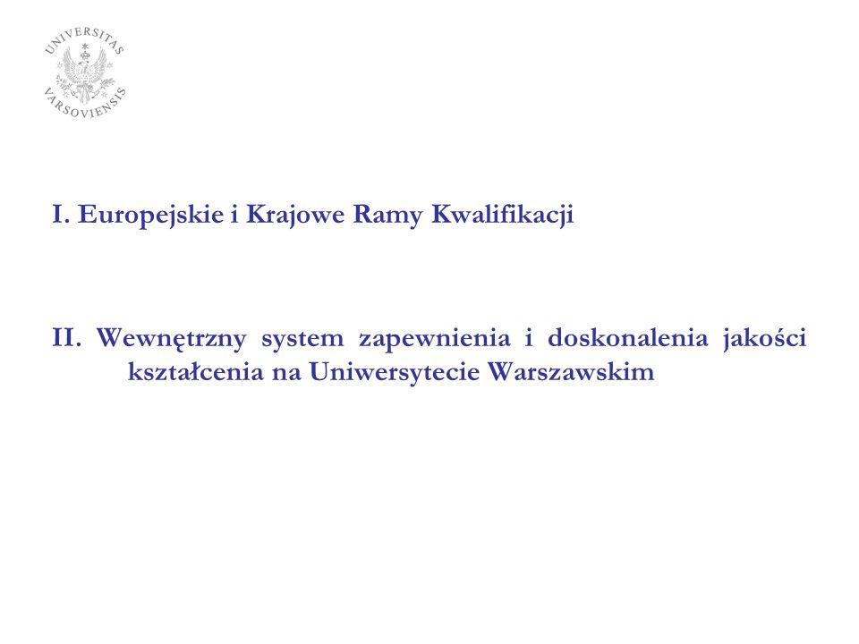 I. Europejskie i Krajowe Ramy Kwalifikacji II. Wewnętrzny system zapewnienia i doskonalenia jakości kształcenia na Uniwersytecie Warszawskim